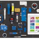 Vision Sensors & Vision Camera Systems